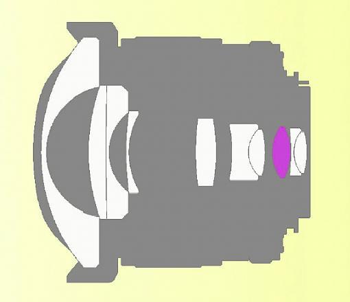 """Anyone looked at the Bower 8mm f/3.5 """"fisheye""""-samyang-8mm-f35.jpg"""