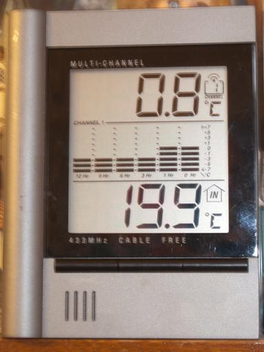 Show me your thermometer-img_3369.jpg